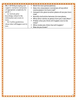 1st Grade Common Core ELA Assessment Questions and Tasks FREE SAMPLE