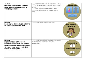 "1st Grade Common Core ELA Badges, with ""I Can"" Checklists"