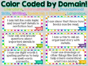 "1st Grade Common Core ELA ""I Can"" Statements (Polka Dot)"