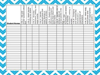 1st Grade Common Core ELA Standards Checklist - Chevron