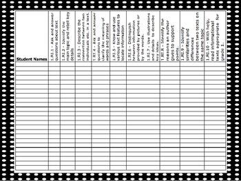 1st Grade Common Core ELA Standards Checklist - Dots