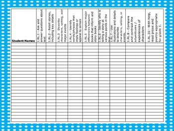 1st Grade Common Core ELA Standards Checklist - Dots