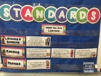 "1st Grade Common Core ""I Can"" Standards Posters {ELA & MATH BUNDLE}"