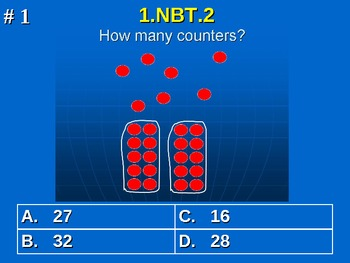 1st Grade Common Core Math 1 NBT.2 Understand Place Value 1.NBT.2
