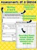 First Grade Math Assessments {CCSS ALL STANDARDS}