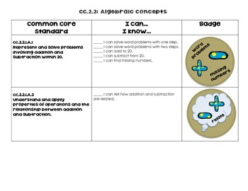 """1st Grade Common Core Math Badges, with """"I Can"""" Checklists"""