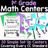 1st Grade Math Centers -Covers ALL 1st Grade Math Standards
