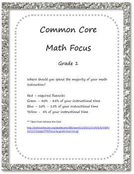 1st Grade Common Core Math Focus Posters