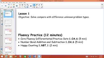 1st Grade Common Core Math Module 6 Topic A Lessons