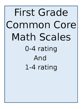 1st Grade Common Core Math Scales-Editable