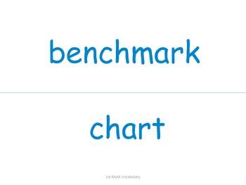 1st Grade Common Core Math Vocabulary