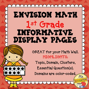 EnVision Math Common Core - 1st Grade Informative Display Pages
