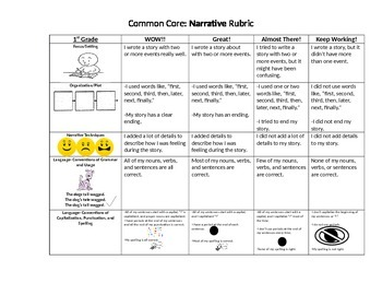 1st Grade Common Core Narrative Rubric for KIDS