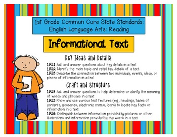 1st Grade Common Core Posters for English/Language Arts
