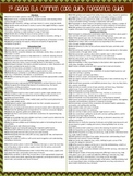 1st Grade Common Core Quick Reference Sheet, ELA and Math