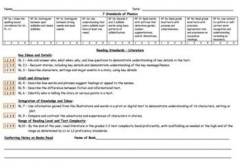 1st Grade Common Core Reading Standards Rubrics