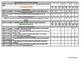 1st Grade Common Core Standard Checklist for Readers Workshop