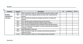 1st Grade Common Core Standard Checklist for Students in Language Arts