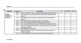 1st Grade Common Core Standard Checklist for Students in L