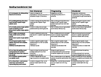 1st Grade Common Core Standards Based Report Card Rubric