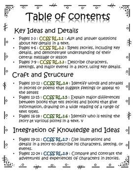 1st Grade Common Core Standards Graphic Organizers for Reading Literature