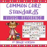 1st Grade Common Core Standards I Can Statements