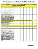 1st Grade Common Core Standards (w/ CA additions) Checklist: Math