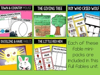 Fables and Economics Integrated Unit