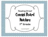 1st Grade Concept Board Header