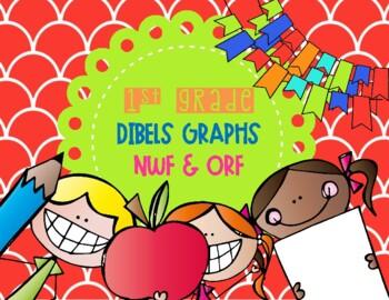 1st Grade Dibels Data