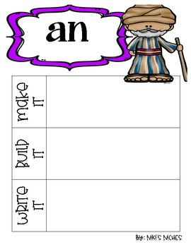 1st Grade Dolch Sight Words: Make it, build it, write it (People of the Bible)