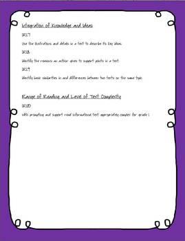 1st Grade ELA CCSS Checklist