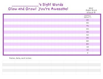 1st Grade ELA Data Wall Charts