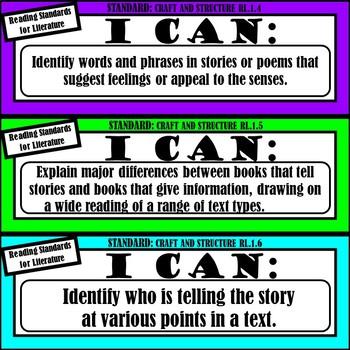 """1st Grade ELA     """"I Can Statements"""" (Common Core Aligned)"""