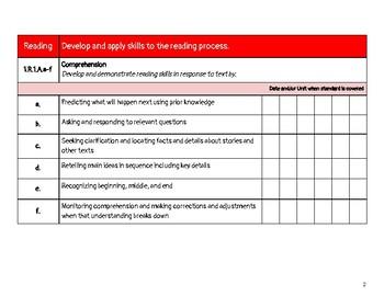 1st Grade ELA Missouri Learning Standards Checklist of Skills