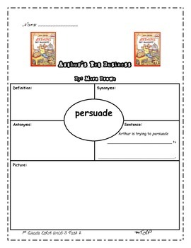 1st Grade ELA Unit 3 Arthur's Pet Business Persuade Vocab. Map