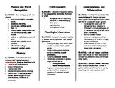 "1st Grade ELA/Reading Standards ""Cheat Sheet"""