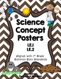 1st Grade Earth Science Posters Sun Moon Phases Earth Mate