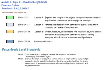 1st Grade Engage NY Module 3, Topic B lessons (4-6) for your SmartBoard!