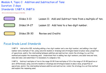 1st Grade Engage NY Module 4, Topic C lessons (11-12) for your SmartBoard!