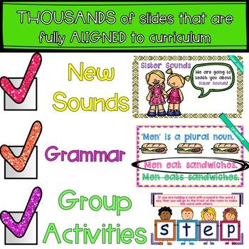 1st Grade Skills PowerPoints, Unit 7 (ALIGNED to EngageNY CKLA Unit 7)