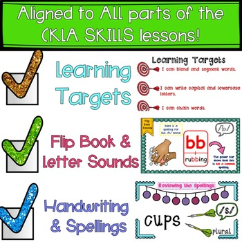 1st Grade Skills PowerPoints, Unit 7 (ALIGNED to EngageNY CKLA Unit 7)