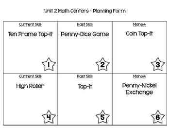 1st Grade Everyday Math Workshop Plans for Unit 2
