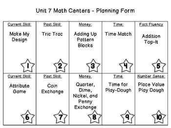 1st Grade Everyday Math Workshop Plans for Unit 7
