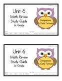 1st Grade Expressions Math: Unit 6 Review Study Guide