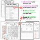 1st Grade FUNdamentally Differentiated Spelling Lists w/Activities - Full Year