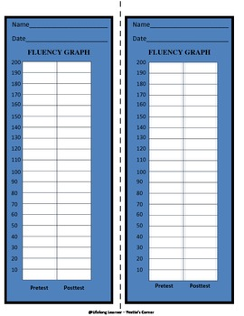 1st Grade Fluency Packet for Weeks 1-4