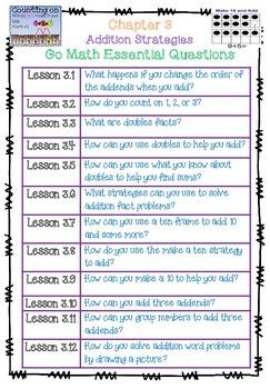 1st Grade Go Math Essential Questions Anchor Charts