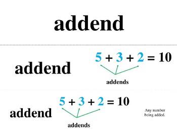 Math Word Wall 1st Grade