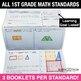 1st Grade Guided Math | 1st Grade Math Test Prep | Common Core Math Review